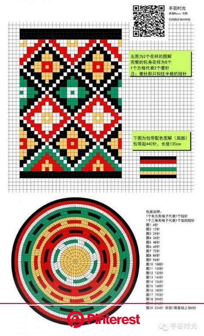 Pin on Crochet #beauty,#skincare